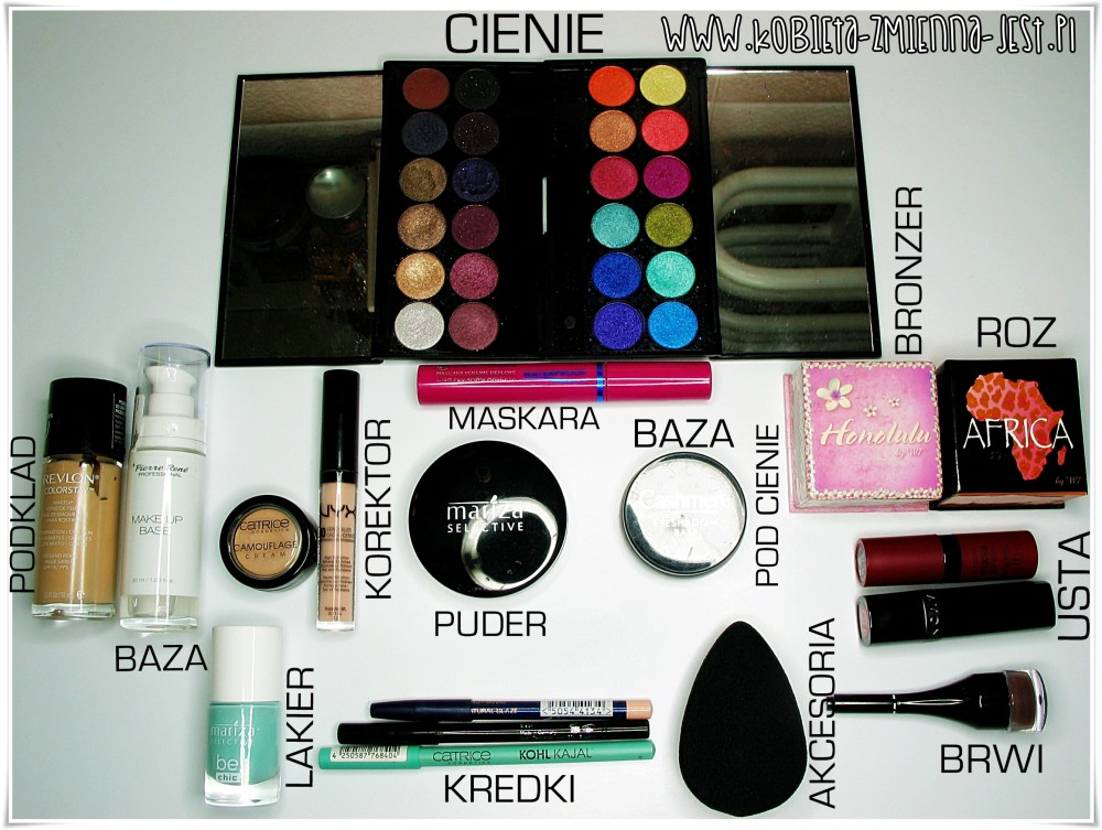 ulubieńcy kosmetyczni 2014 roku kolorówka blog real foto KWC kosmetyki kolorowe